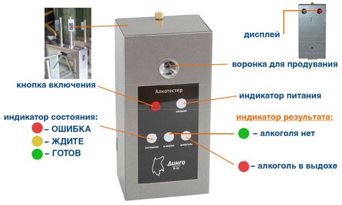 Схема органов управления Алкотестера Динго В-01
